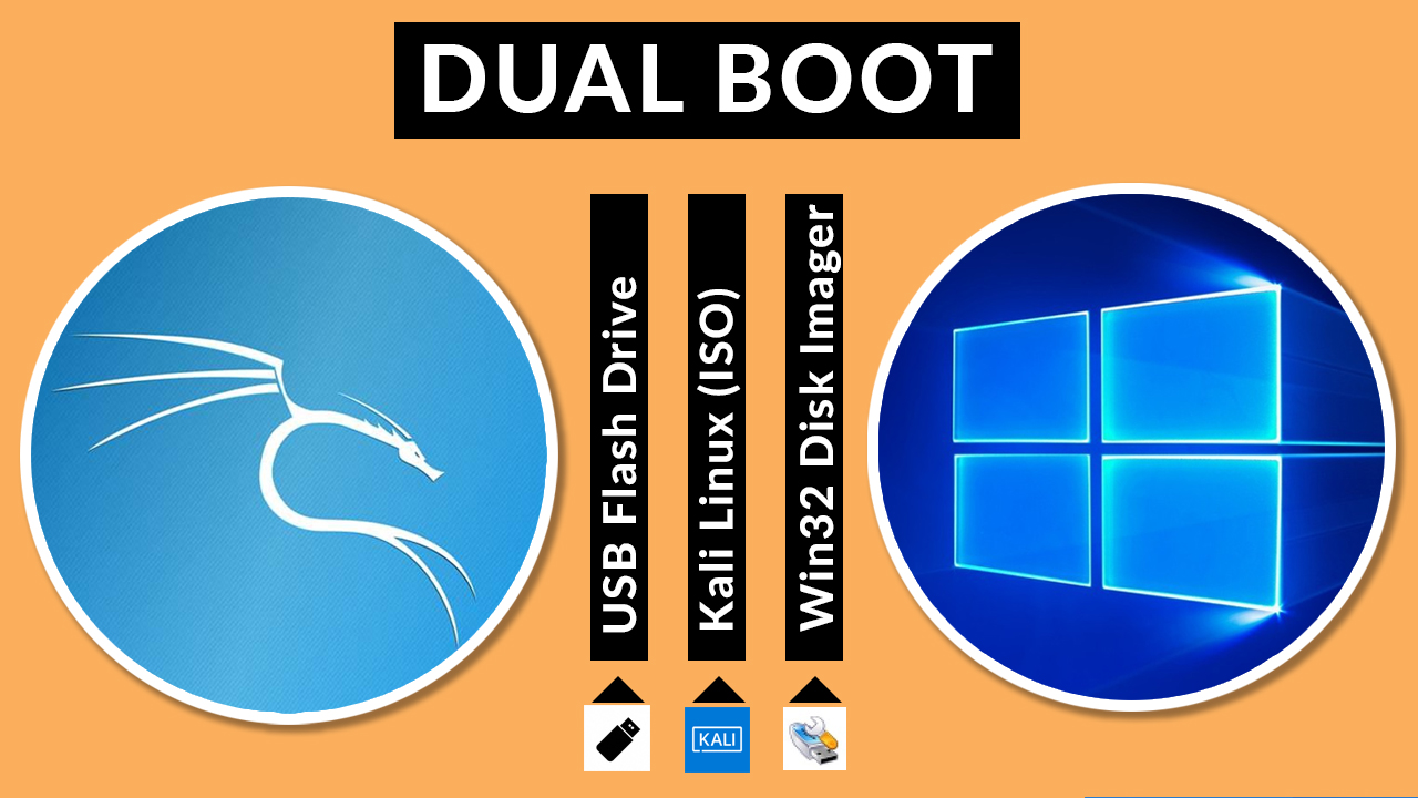 How To Dual Boot Windows 10 and Kali Linux 2018